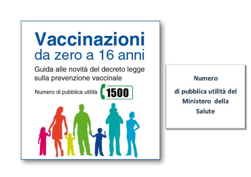 Numero pubblica utilità nuovo decreto Vaccinazioni